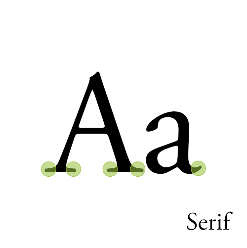 Example of Serif Font