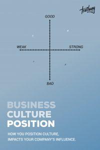 Business Culture Position